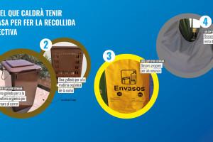 Tot el que has de saber sobre el porta a porta, la recollida de residus que t'obligarà a reciclar